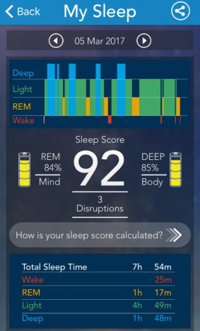 Getting A Good Night's Sleep With S+ By ResMed | Sleep tracking http://oddhogg.com
