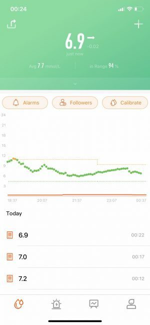 A screenshot of the Tomato app connected to the MiaoMiao 2 glucose sensor
